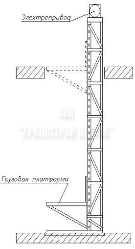Схема мачтового подъемника